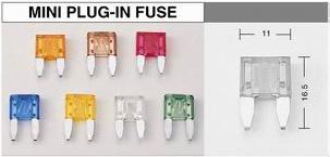 mini plug-in fuse