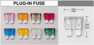 plug-in fuse
